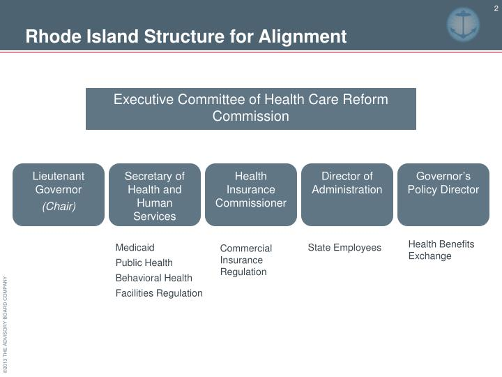 Rhode island structure for alignment