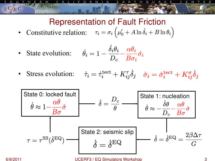 Representation of fault friction1