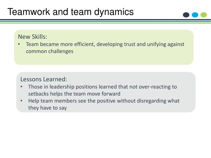 Teamwork and team dynamics