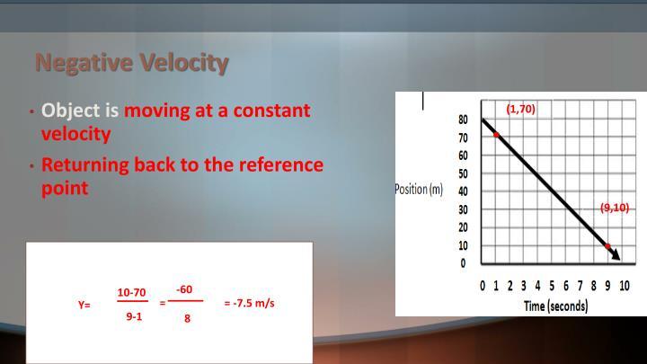Negative Velocity