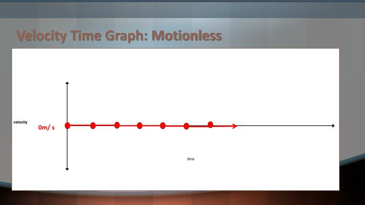 Velocity time graph motionless