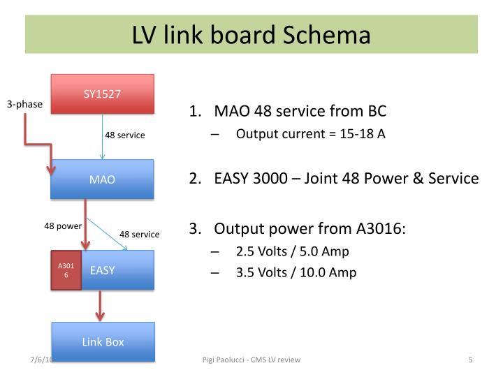 LV link board Schema