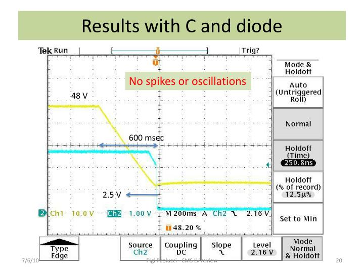 Results with C and diode