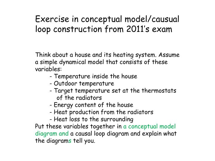 Exercise in conceptual model/causual loop construction from 2011's exam