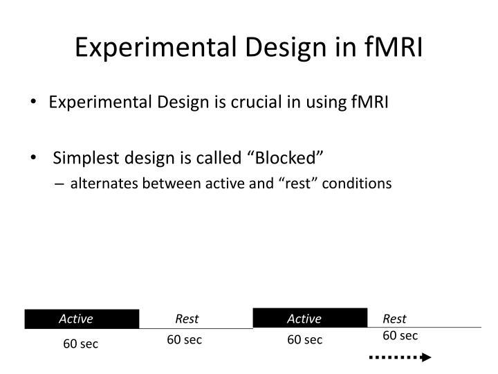 Experimental Design in fMRI