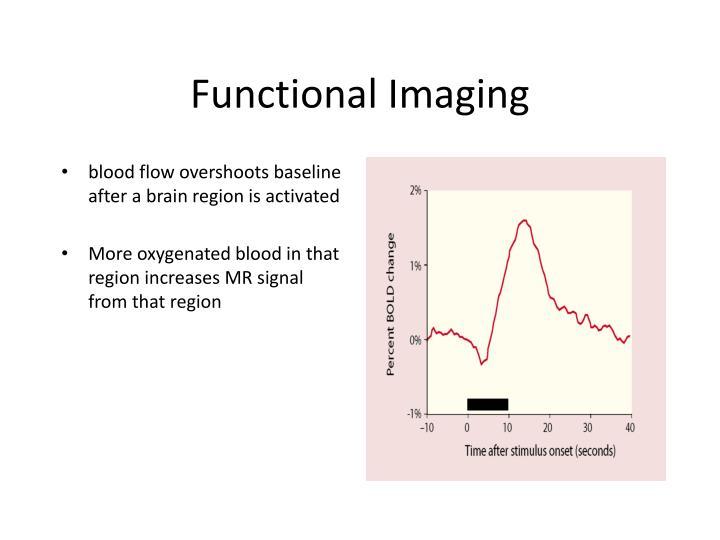 Functional imaging1