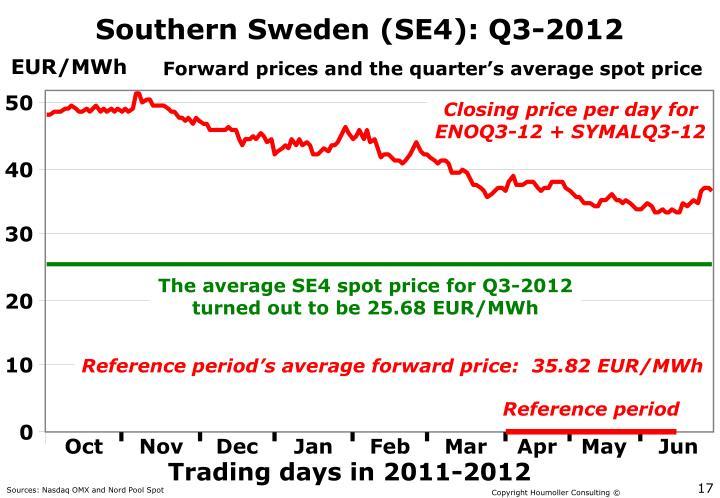 Southern Sweden (SE4): Q3-2012