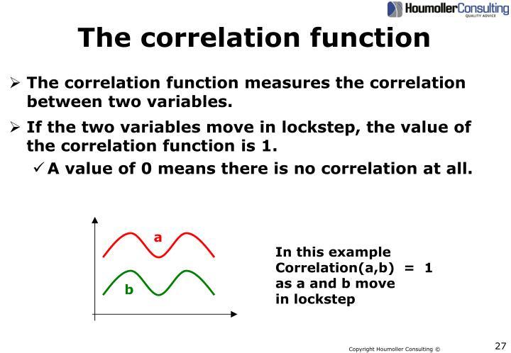 The correlation function