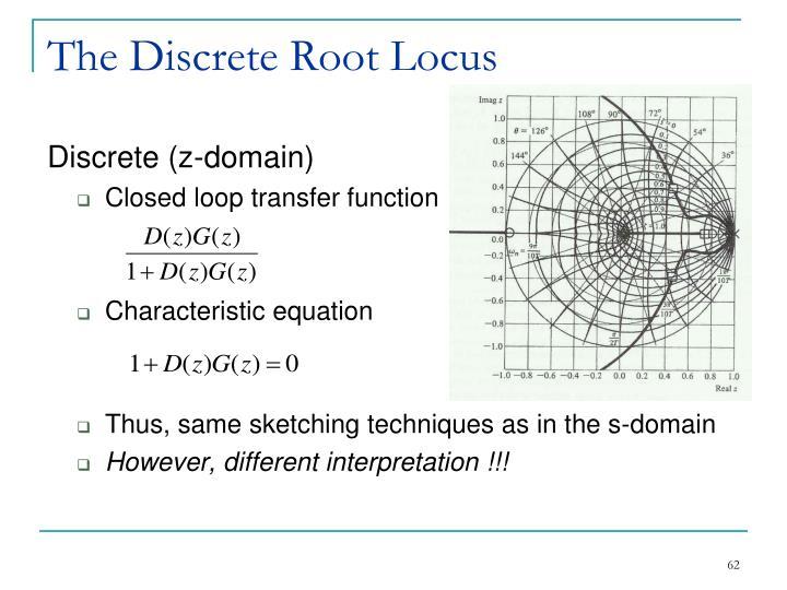 The Discrete Root Locus