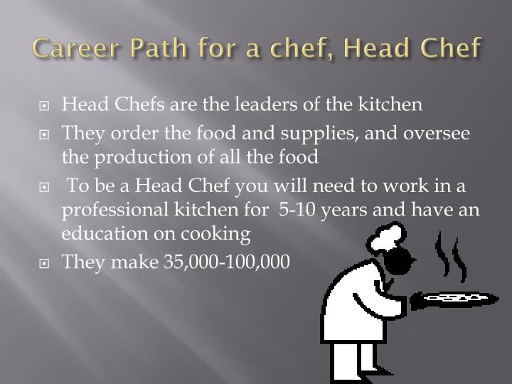 Career Path for a chef, Head Chef