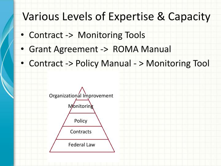 Various Levels of Expertise & Capacity