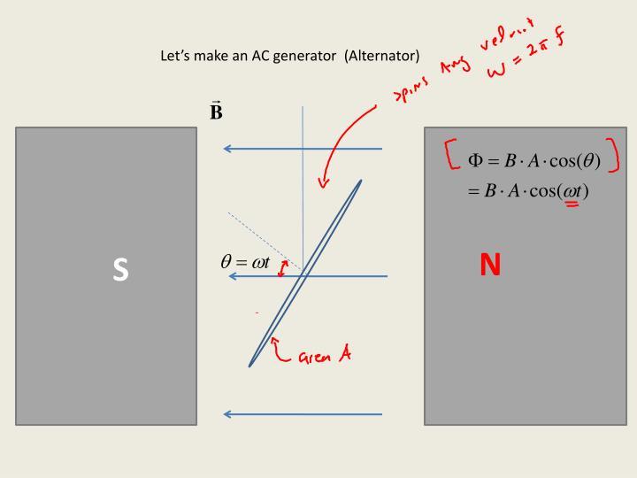 Let's make an AC generator  (Alternator)