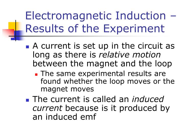 Electromagnetic Induction – Results of the Experiment