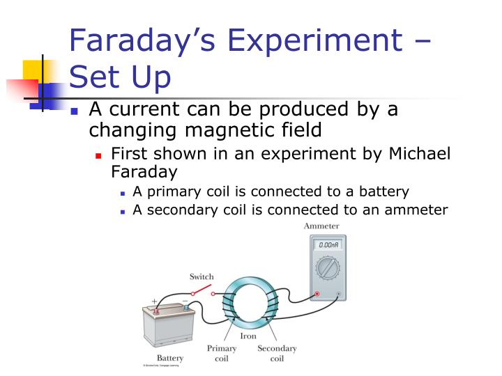 Faraday s experiment set up