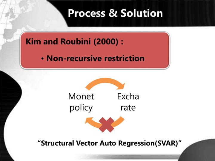 Process & Solution