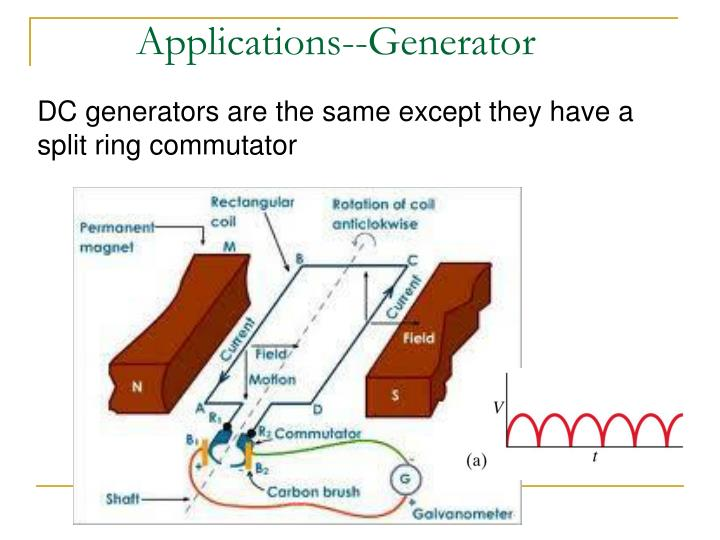 Applications--Generator