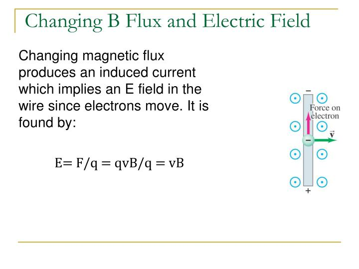 Changing B Flux and Electric Field