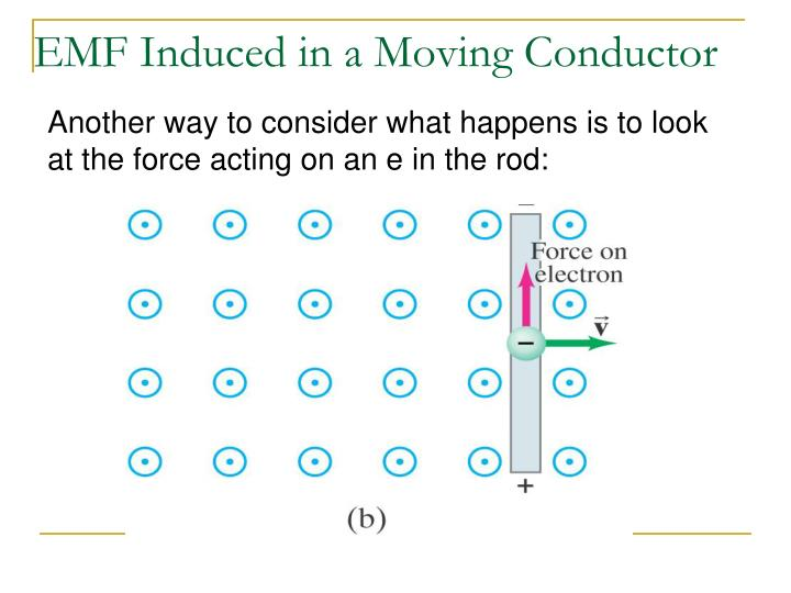 EMF Induced in a Moving Conductor