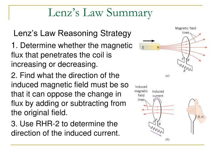 Lenz's Law Summary