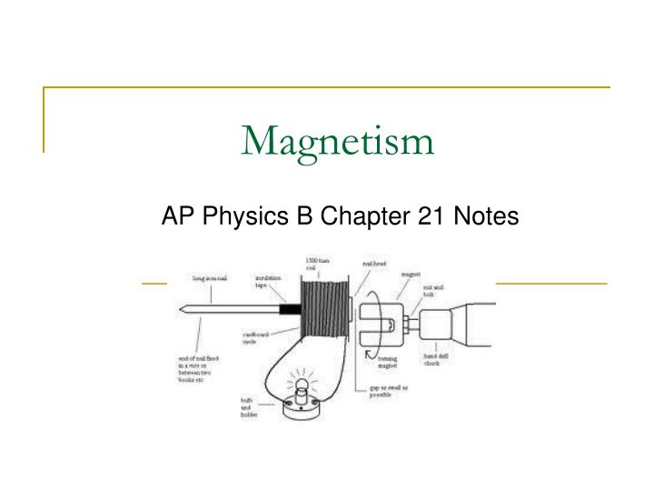 PPT - Magnetism PowerPoint Presentation - ID:2669394
