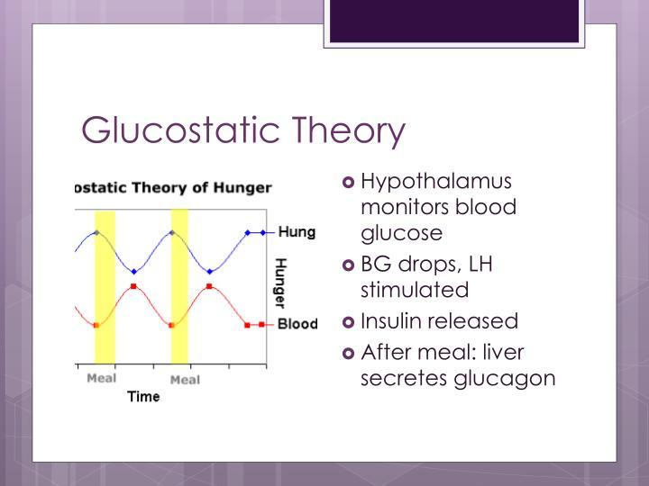 Glucostatic