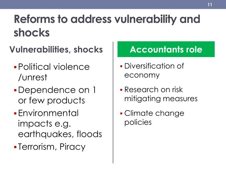 Reforms to address vulnerability