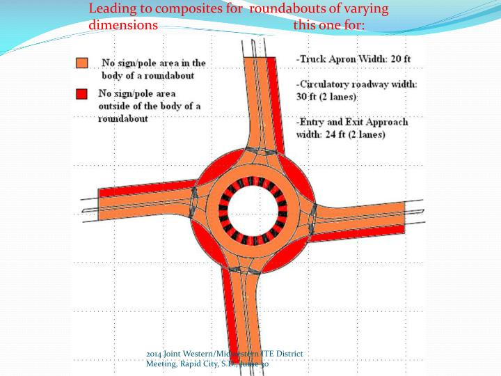 Leading to composites for  roundabouts of varying dimensions                                       this one for: