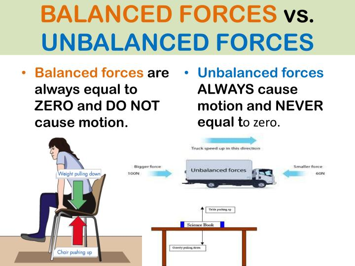 ppt mass force and motion powerpoint presentation id 2669429