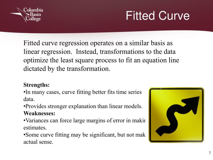 Fitted Curve