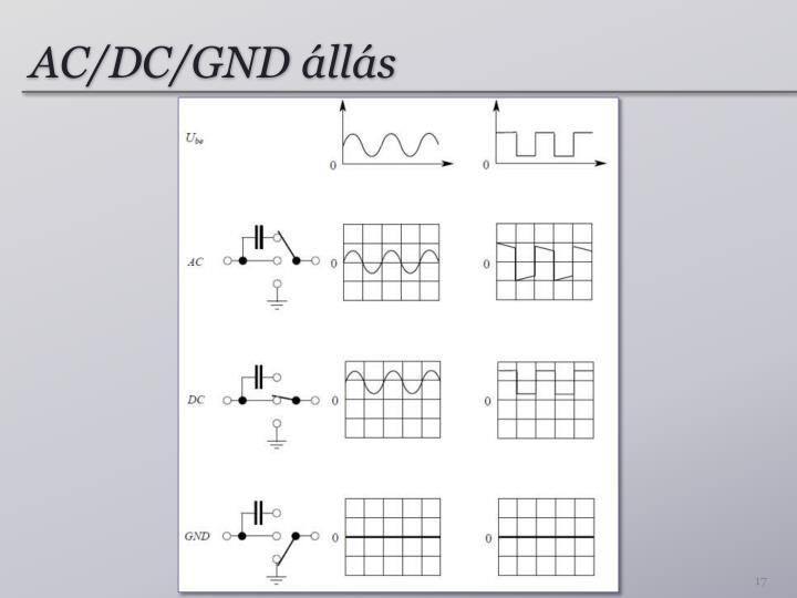 AC/DC/GND állás