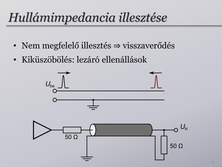 Hullámimpedancia