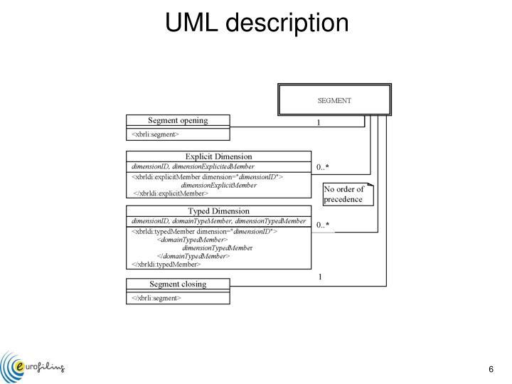 UML description