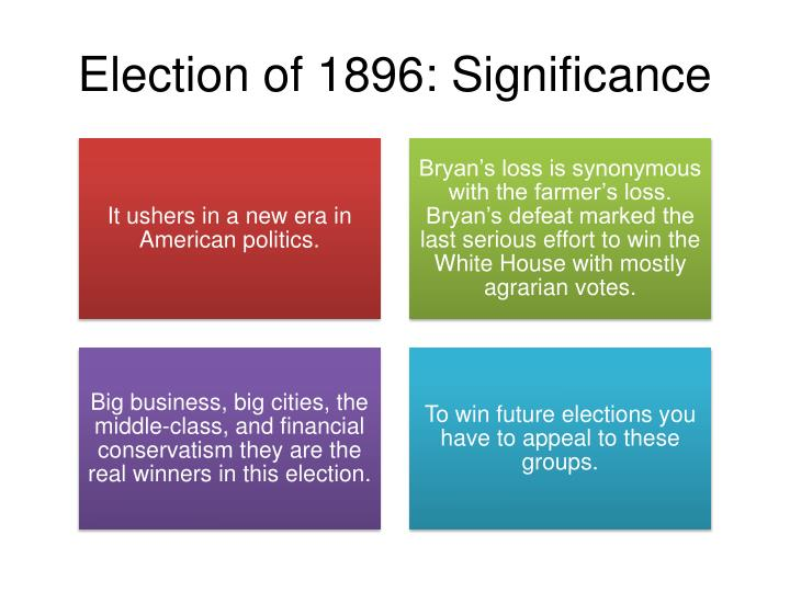 Election of 1896: Significance