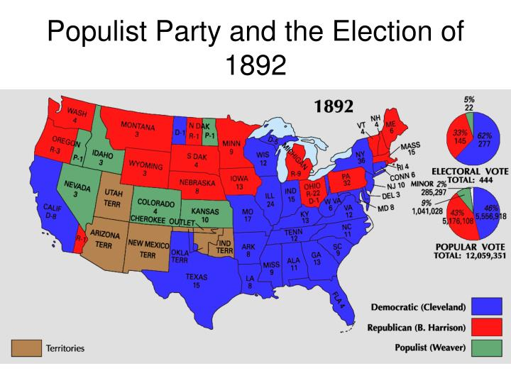 Populist Party and the Election of 1892