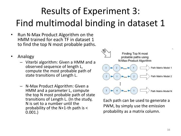 Results of Experiment 3: