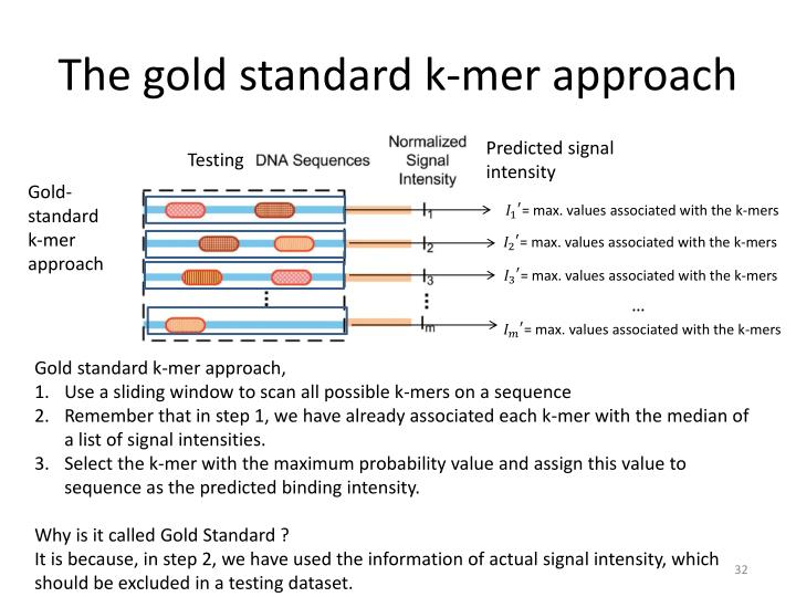 The gold standard k-