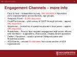 engagement channels more info