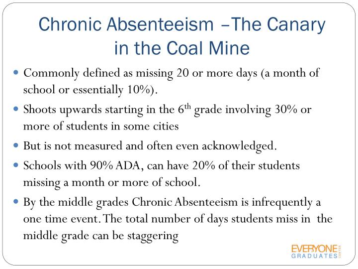 Chronic Absenteeism –The Canary in the Coal Mine