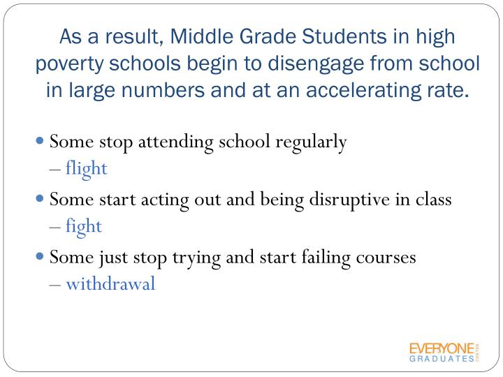 As a result, Middle Grade Students in high poverty schools begin to disengage from school in large numbers and at an accelerating rate.