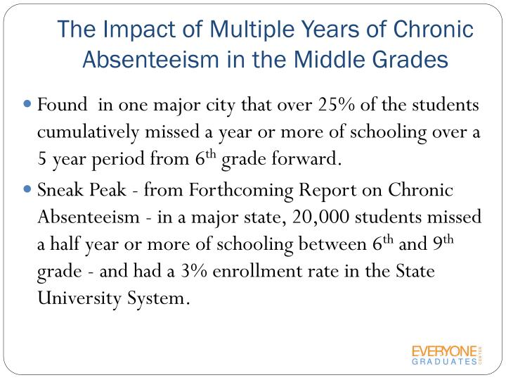 The Impact of Multiple Years of Chronic Absenteeism in the Middle Grades