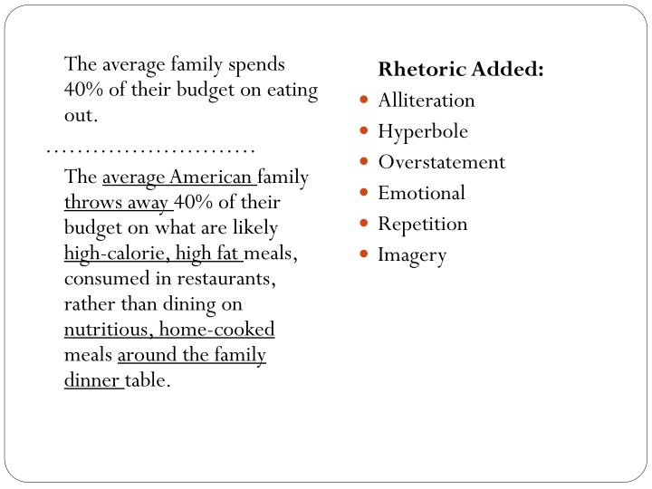 The average family spends 40% of their budget on eating out.