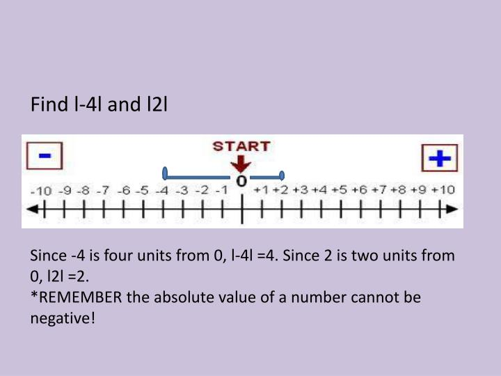 Since -4 is four units from 0, l-4l =4. Since 2 is two units from 0, l2l =2.