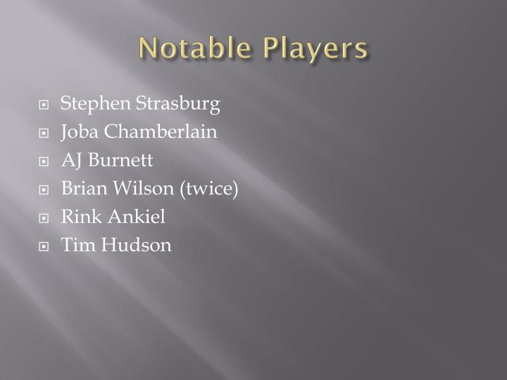 Notable Players