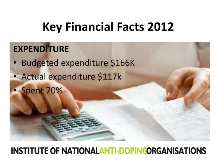 Key financial facts 20121