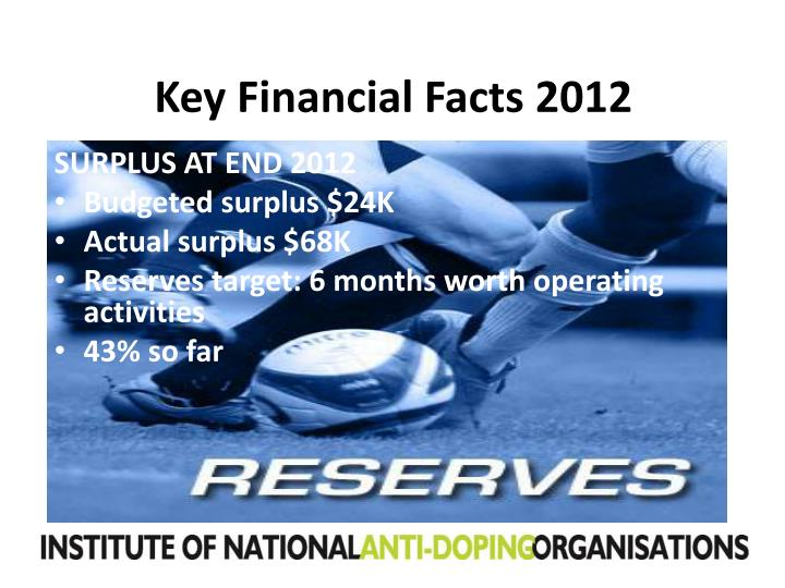 Key Financial Facts 2012