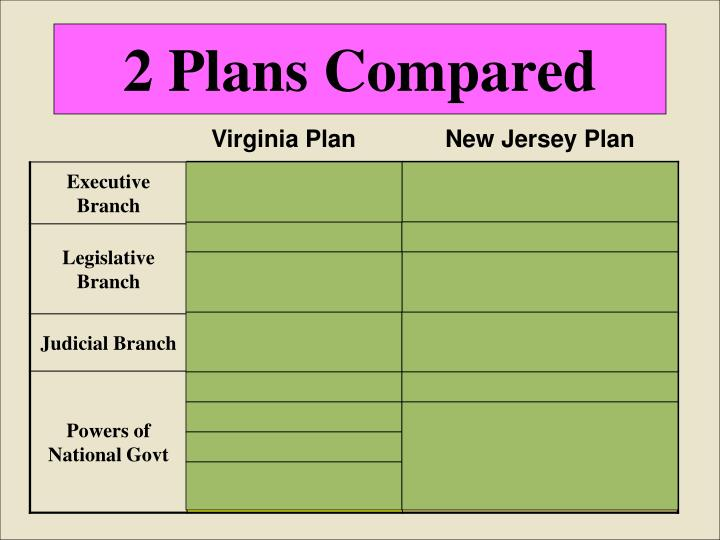 2 Plans Compared
