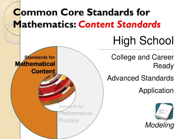 Common Core Standards for