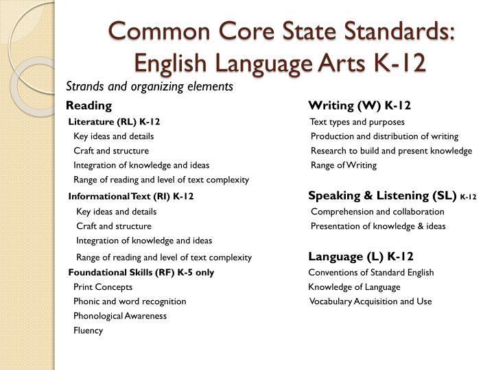 Common Core State Standards: English Language Arts K-12