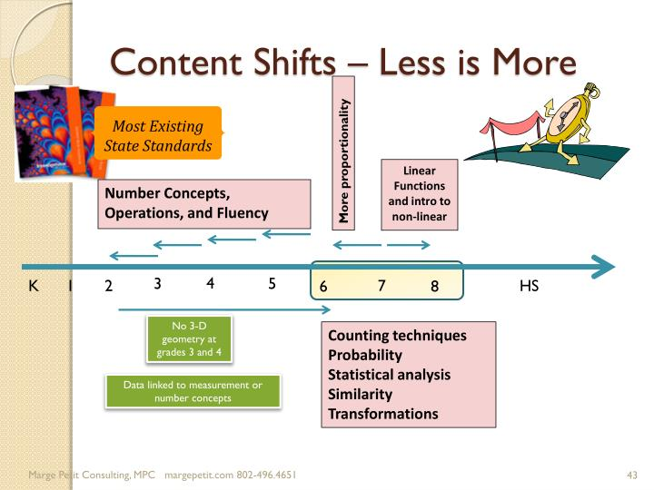 Content Shifts – Less is More