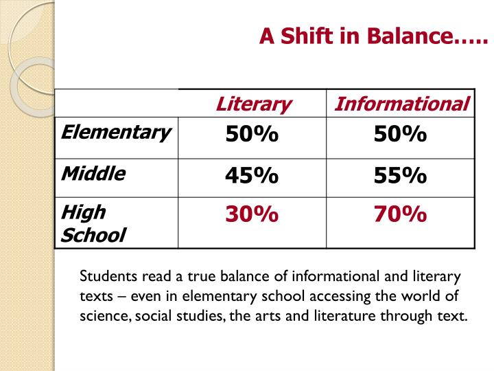 A Shift in Balance…..